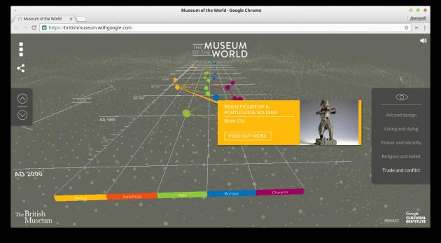 Как посетить Британский музей