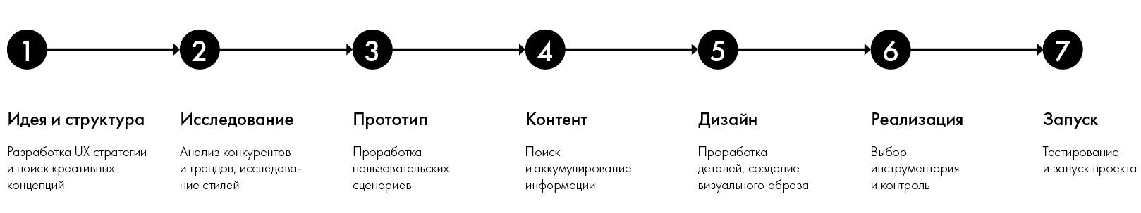 Никита Обухов, Tilda Publishing. Создание сайта — это технология