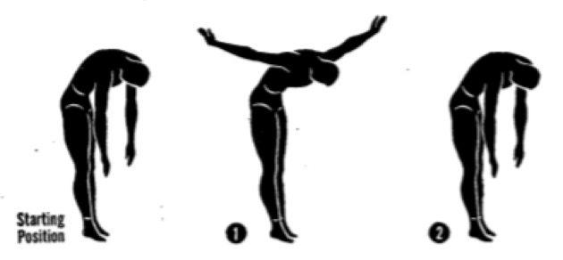 Упражнения для осанки. Махи руками в стороны