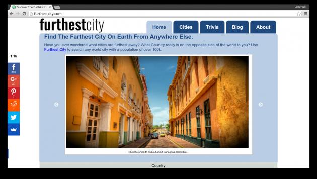 Где находится край света: Furthest City