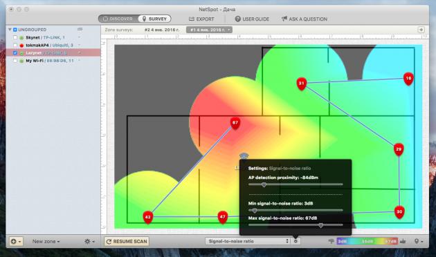 NetSpot: измерение пороговых значений уровня сигнала