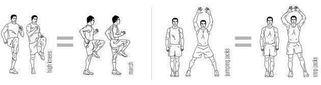Упражнения после травм для колен
