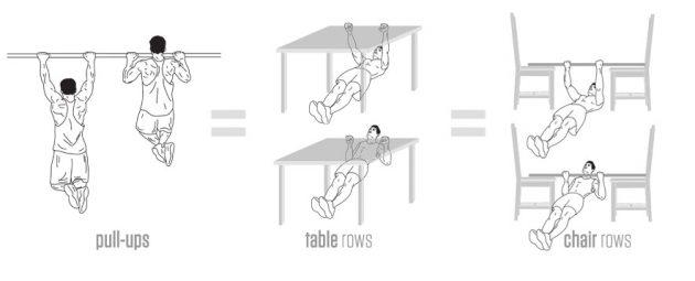 Упражнения после травм для спины и бицепса