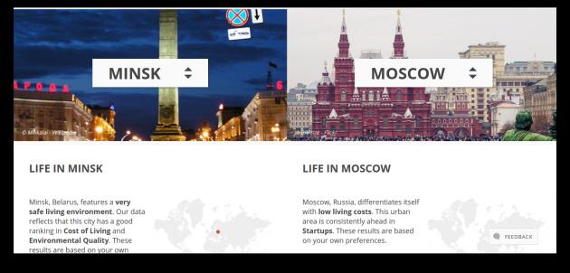 Teleport: различия между городами