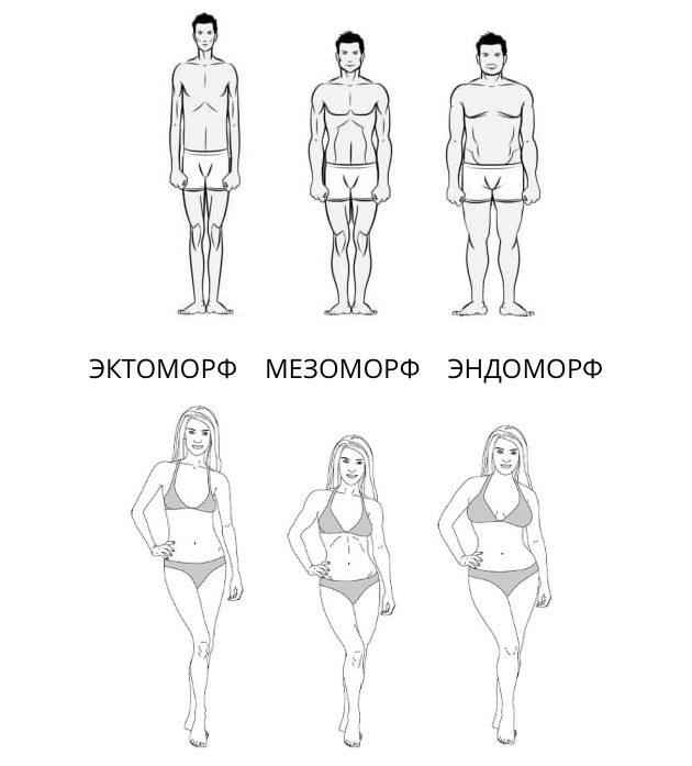 спортивное питание для похудения для женщин какое