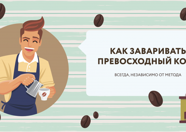 ИНФОГРАФИКА: Как правильно заваривать кофе