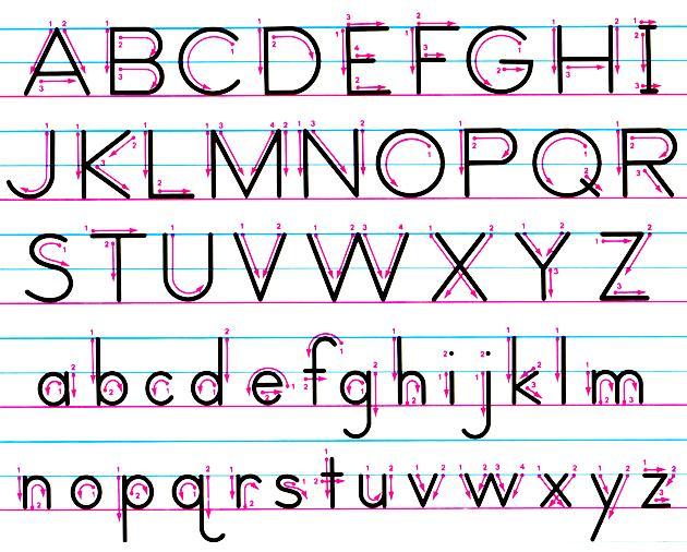 Английский язык для детей: алфавит