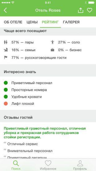 Обзор приложения Hotellook, отзывы об отеле