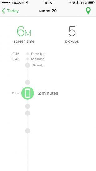 Moment: статистика использования смартфона