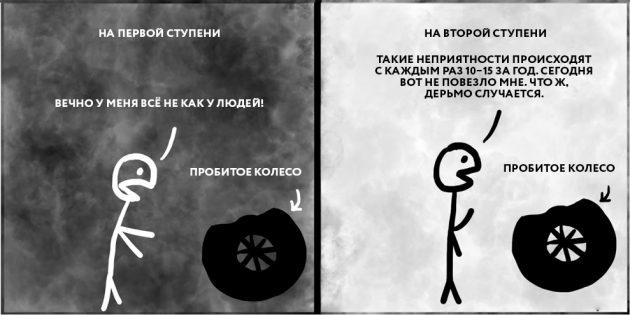 смысл жизни человека: колесо