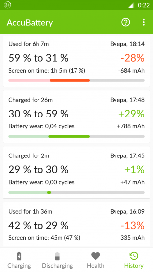 AccuBattery для Android: история