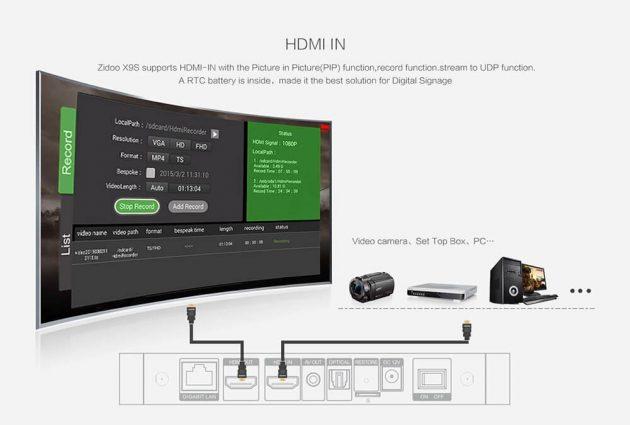 ZIDOO X9S HDMI