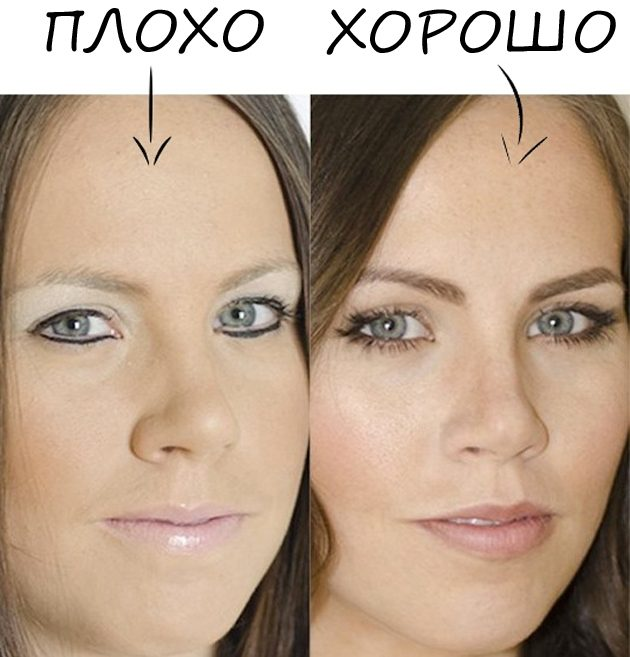 ошибки в макияже: подводка
