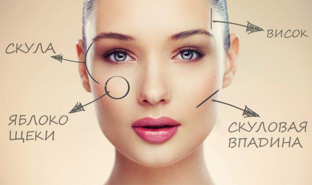 ошибки в макияже: румяна