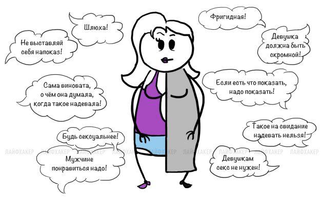 феминизм: мизогиния