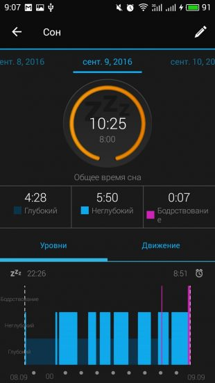 Garmin Connect: мониторинг сна