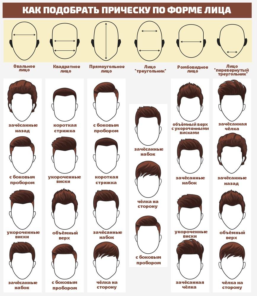 Как правильно подобрать цвет волос по форме лица 105