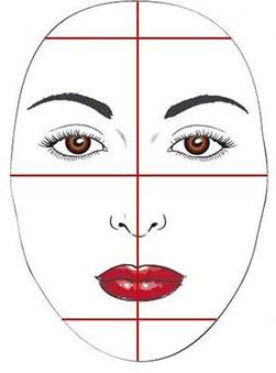 Как определить тип лица с помощью сантиметра