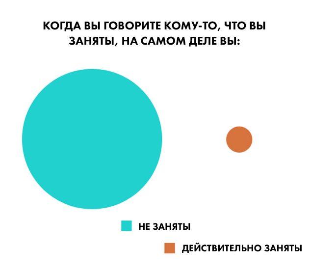 мизантроп: занятость