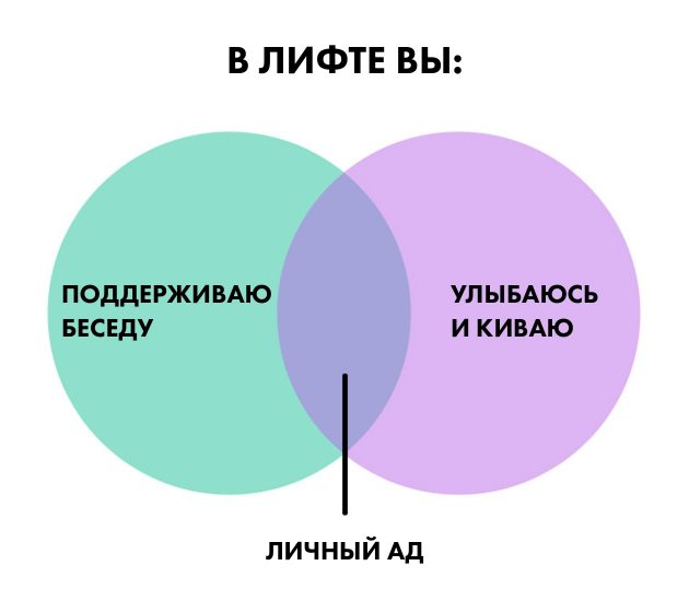 мизантроп: лифт