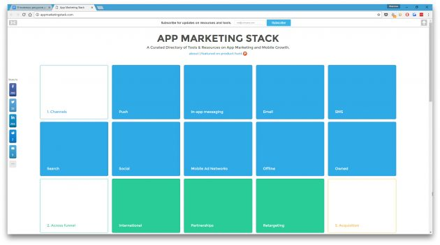 App Marketing Stack