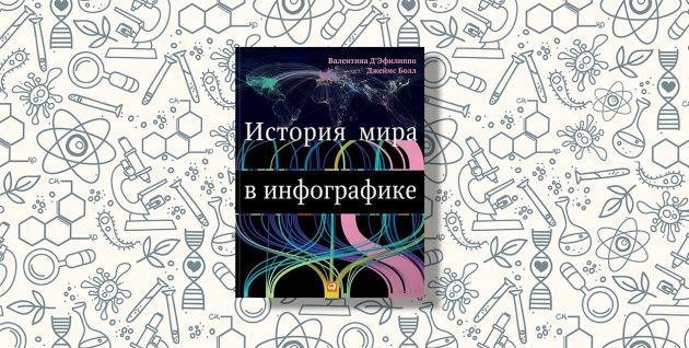 «История мира в инфографике», Джеймс Болл, Валентина Д'Эфилиппо