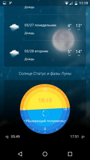 Weather Wiz: фазы Луны