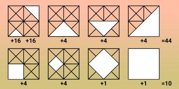 Попробуйте найти на картинке все квадраты и треугольники